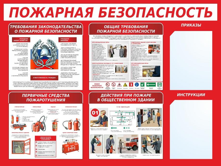 Картинки для оформления стенда по пожарной безопасности